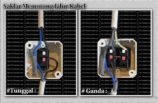 Skema Sambungan Antar Kabel Instalasi Listrik Rumah Amanitekno