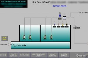 Panel Control WTP 02