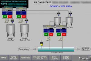 Panel Control WTP 04