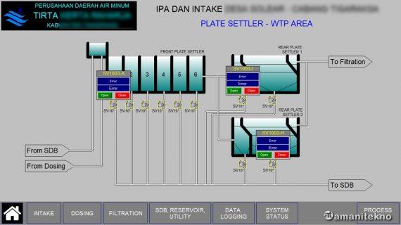 Panel Control WTP 08